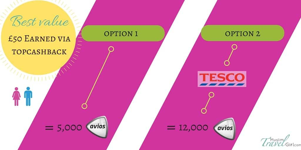 Transferring Topcashback to Tesco or Avios for better value | Muslim Travel Girl