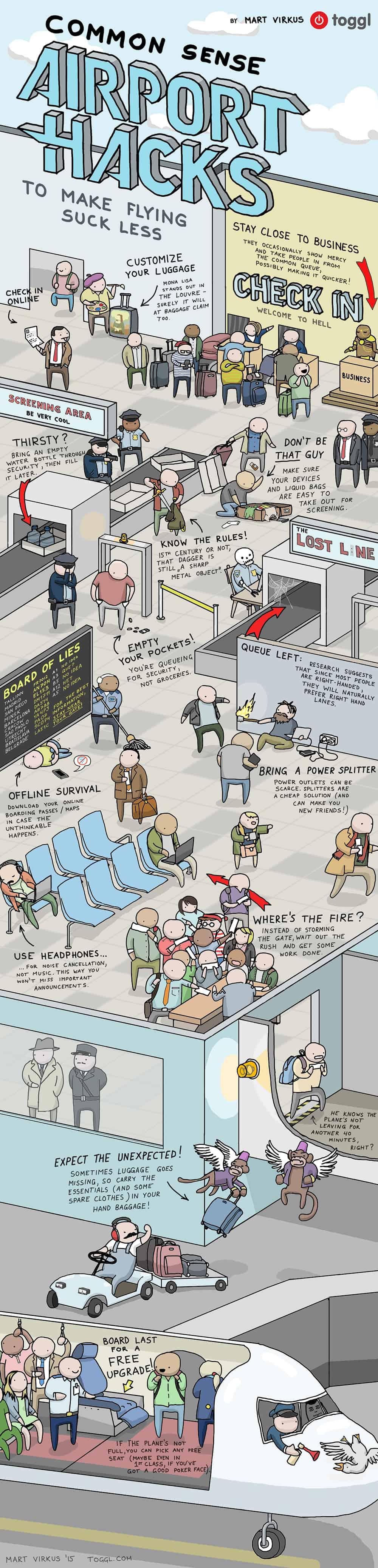 airport hacks infographic