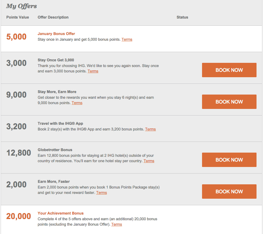 NEW IHG Accelerate 2016 Spring Promotion