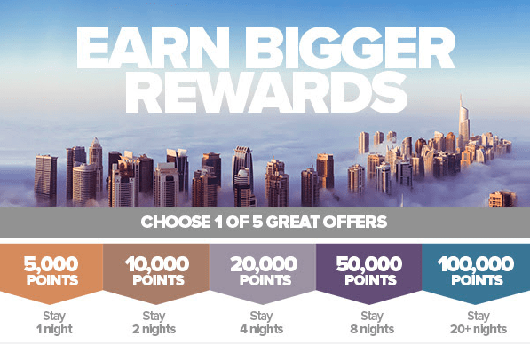 Promotions to Consider: Qatar Airways Sale and Hotel Promotions