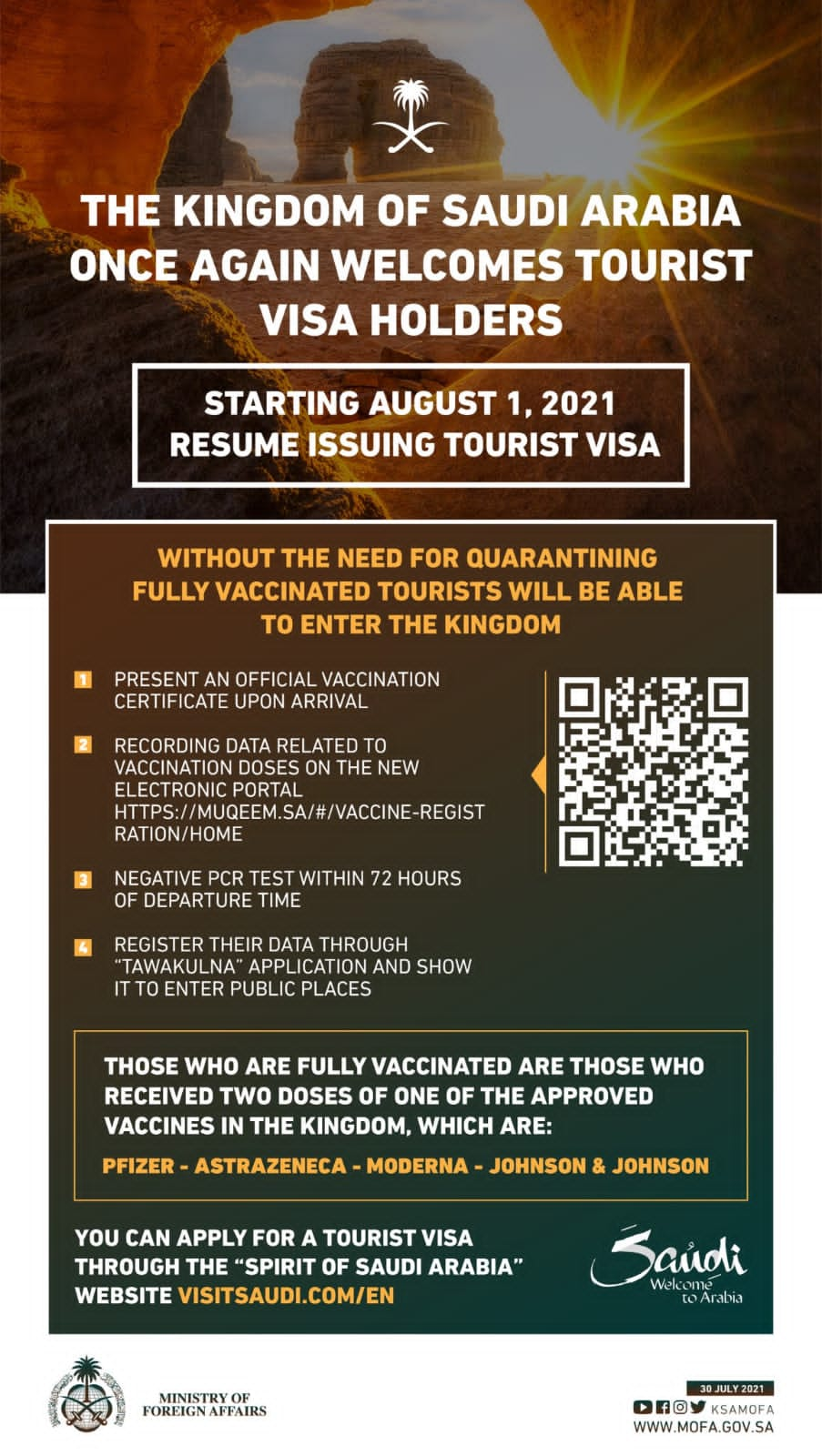 Saudi tourist visa new requirements for August 2021